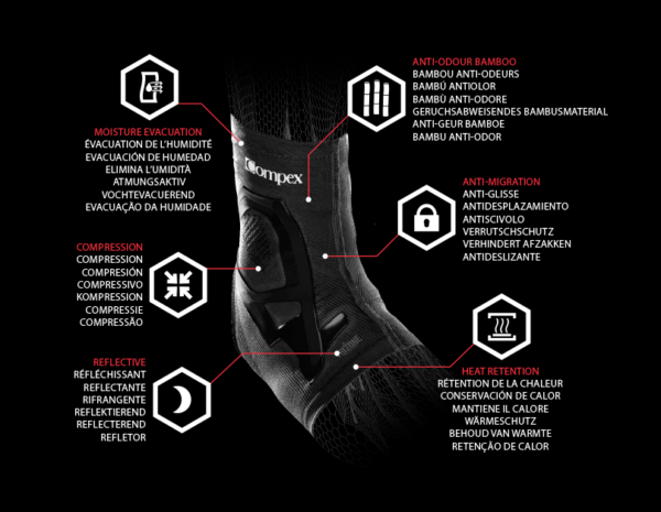ankle-trizone2